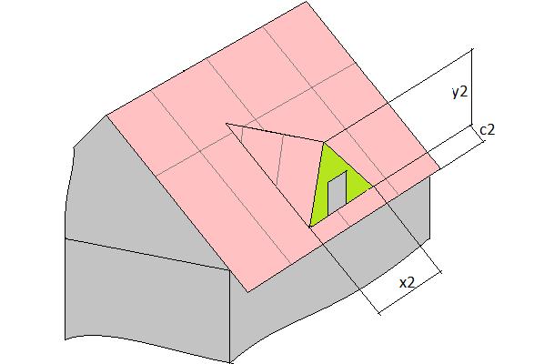 как посчитать площадь двускатной крыши