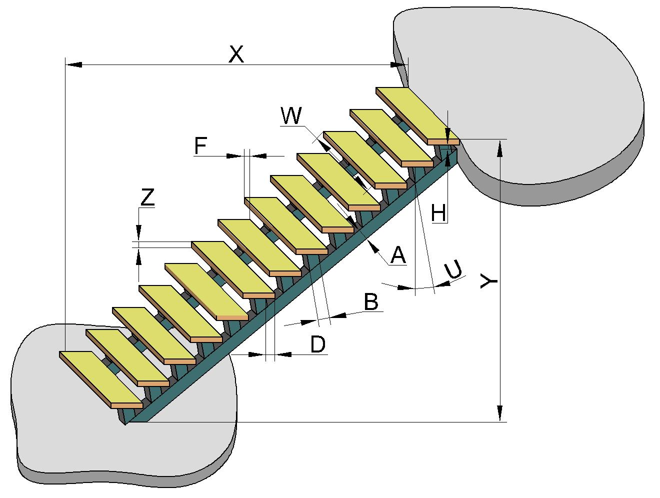 Расчет деревянной лестницы – 3D-калькулятор онлайн || Расчт лестницы на косоурах программа
