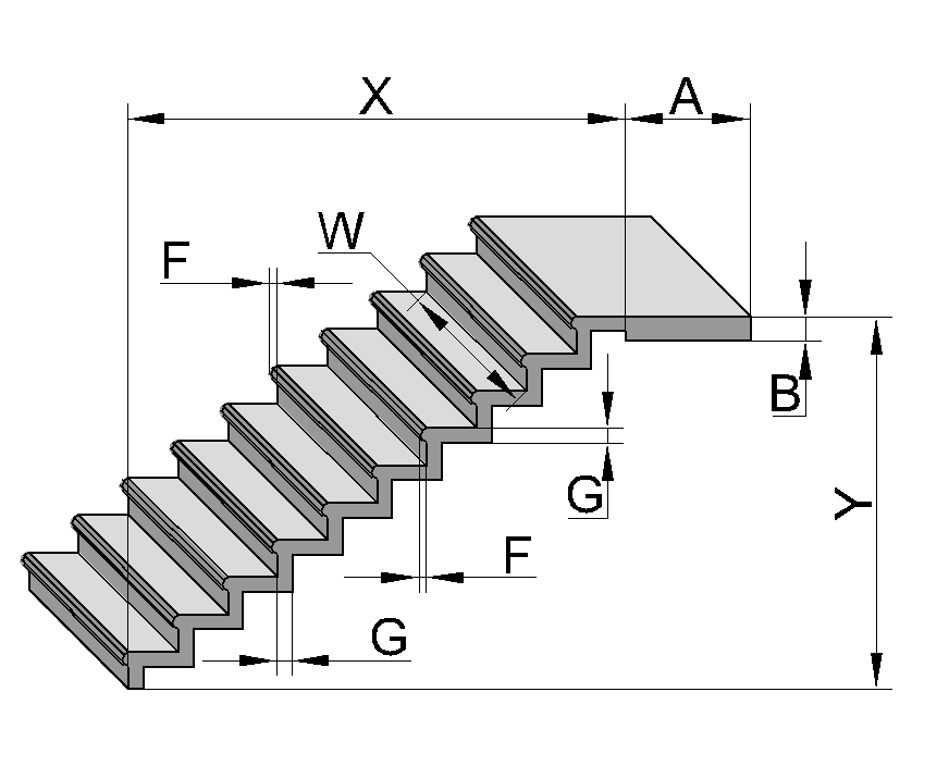 Concrete stair calculator: Building materials & staircase