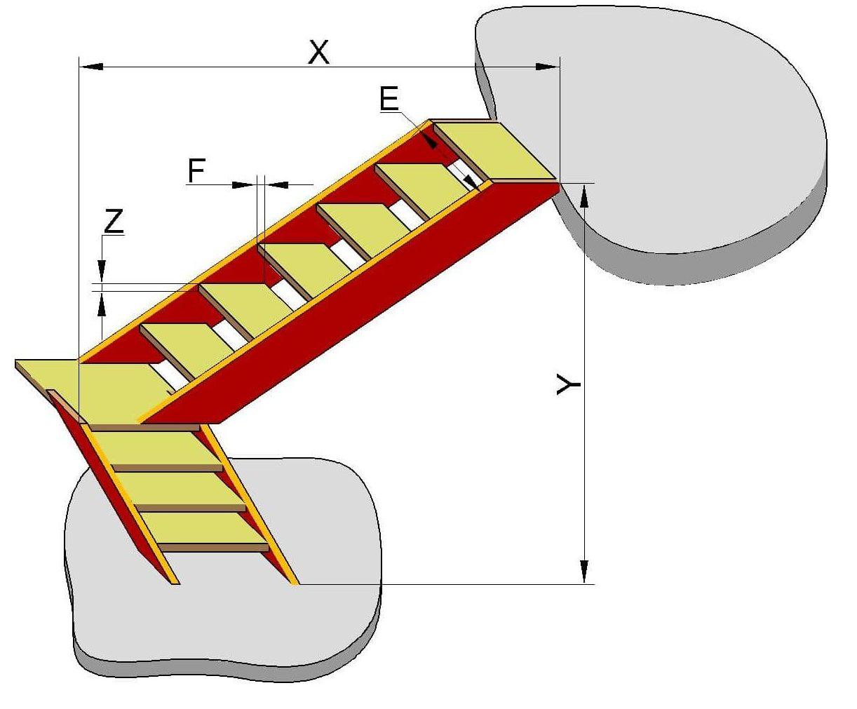 Чертеж лестницы с поворотом на 90 градусов и прямой площадкой
